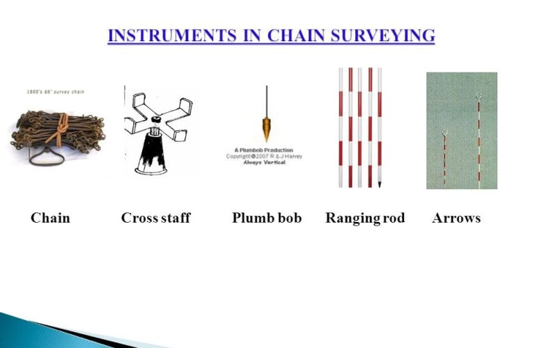 Chain Surveying | Procedures in Chain Surveying | Principle, Suitability, Advantages & Disadvantages of Chain Surveying