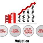 Property Valuation: Fixation of Rent